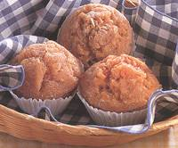 Muffin Candles
